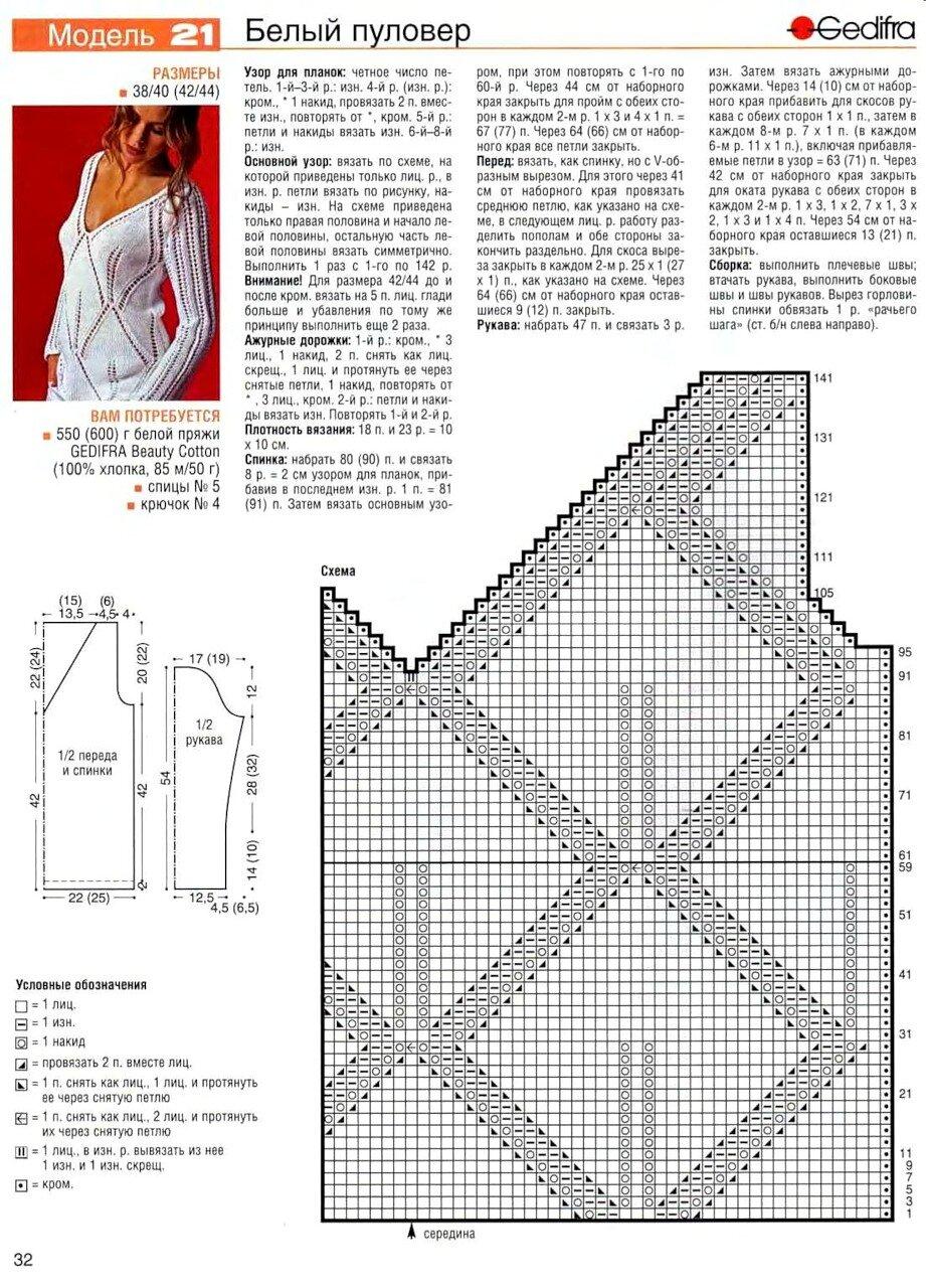 Пуловер связанный из центра схема