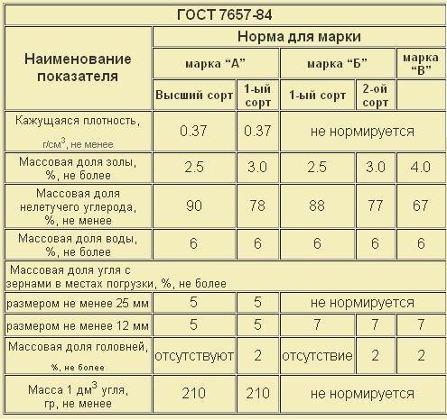 http://img-fotki.yandex.ru/get/5301/esolvik.a/0_61f5d_c5a5588e_L.jpg