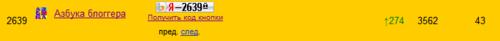 Счетчики посещений от Яндекс и LiveInternet