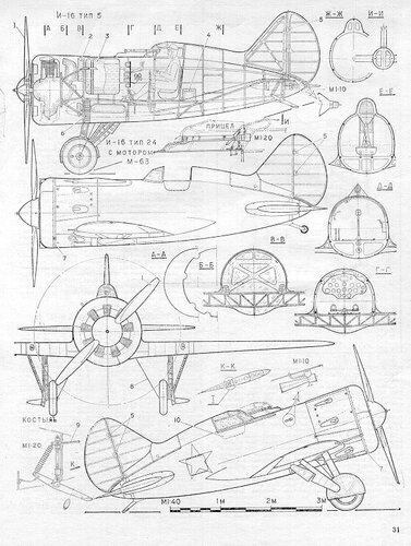 ...под руководством и по инициативе Поликарпова стал родоначальником нового вида боевых самолетов - скоростных...