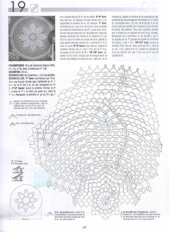 Crochet Creations - №43