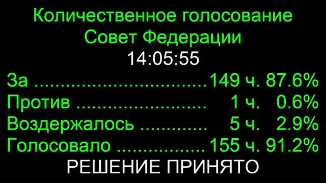 20170201-405 заседание Совета Федерации
