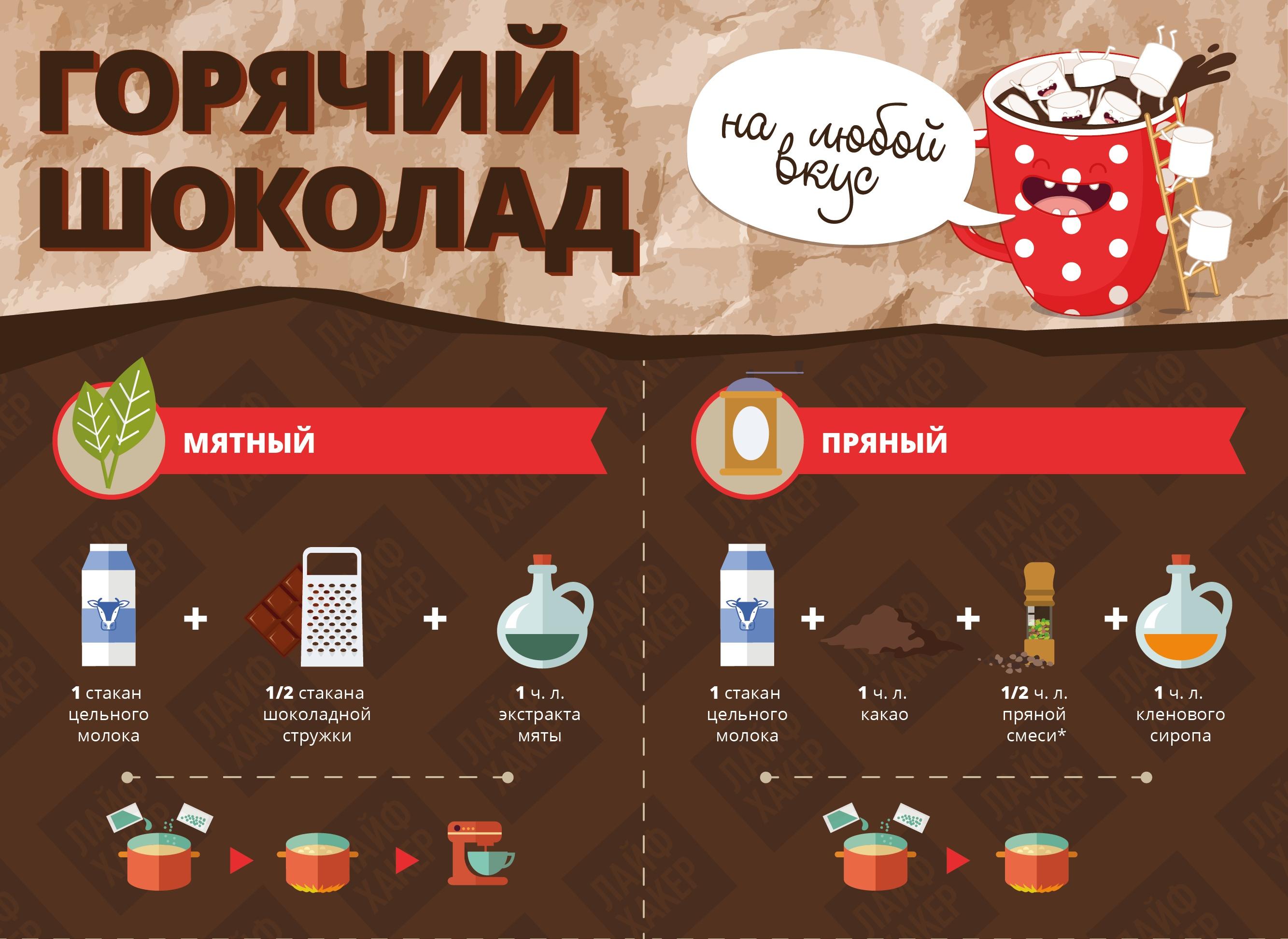 Рецепты горячего в домашних условиях