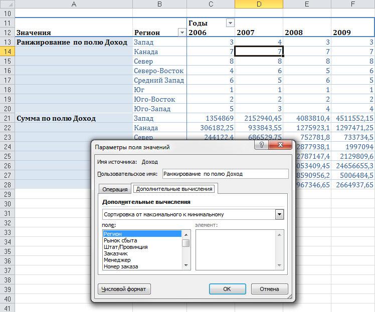 Рис. 3.38. Функции ранжирования появились в Excel 2010