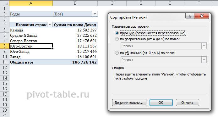 Рис. 4.23. В этом диалоговом окне задаются специальные условия сортировки данных сводной таблицы