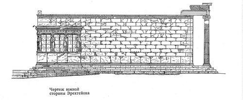 Эрехтейон на Афинском акрополе, южный фасад