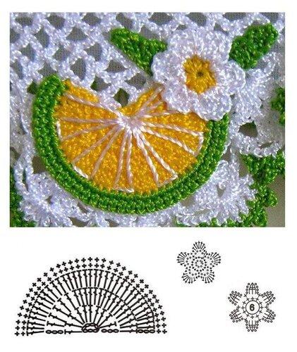вязание крючком прихваток со схемами фрукты. фрукты вязание крючком со...