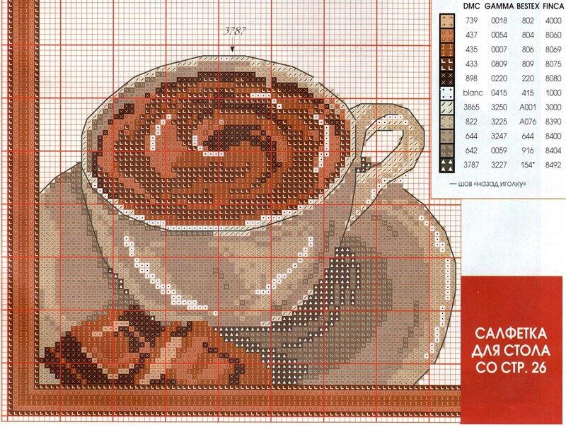 Вышивки крестом схемы кофе чай 92