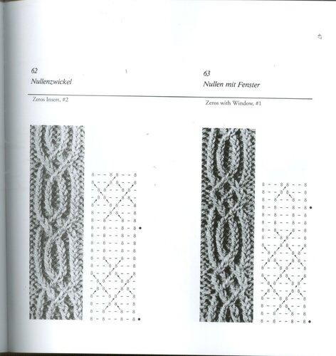как вязать реглан снизу вверх, узоры для вязания спицами и вязание для.