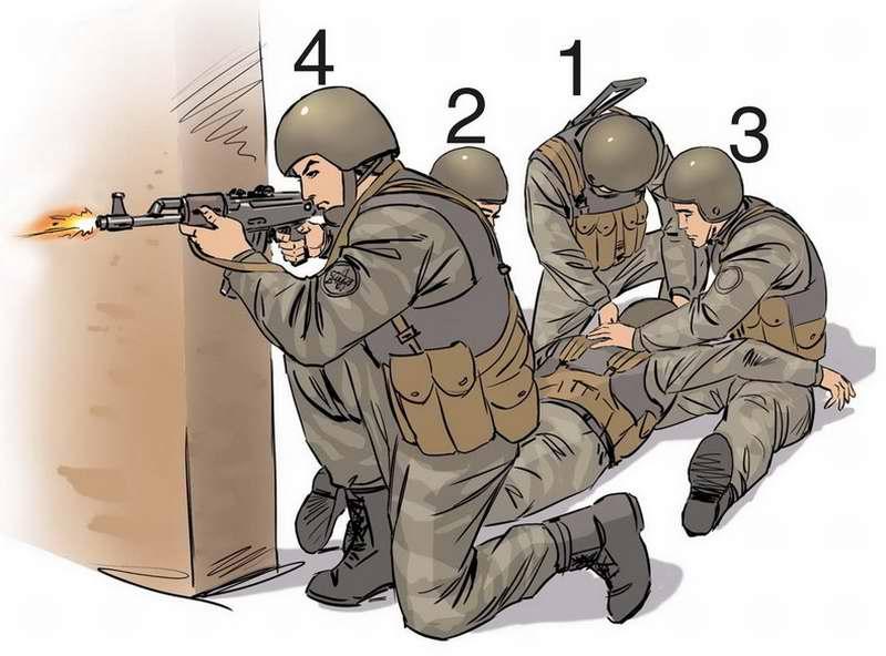 Распределение задач между бойцами при оказании первой помощи раненому в укрытии
