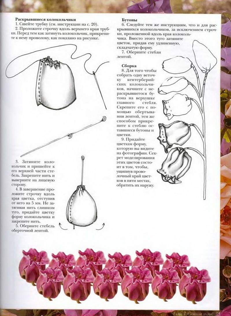 Вышиваем цветы из лент своими руками