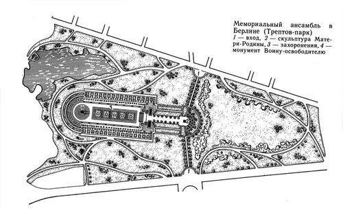 Трептов-парк (Мемориальный ансамбль в Берлине)