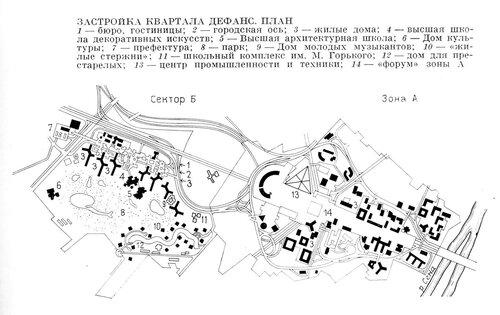 Район Дефанс, генплан