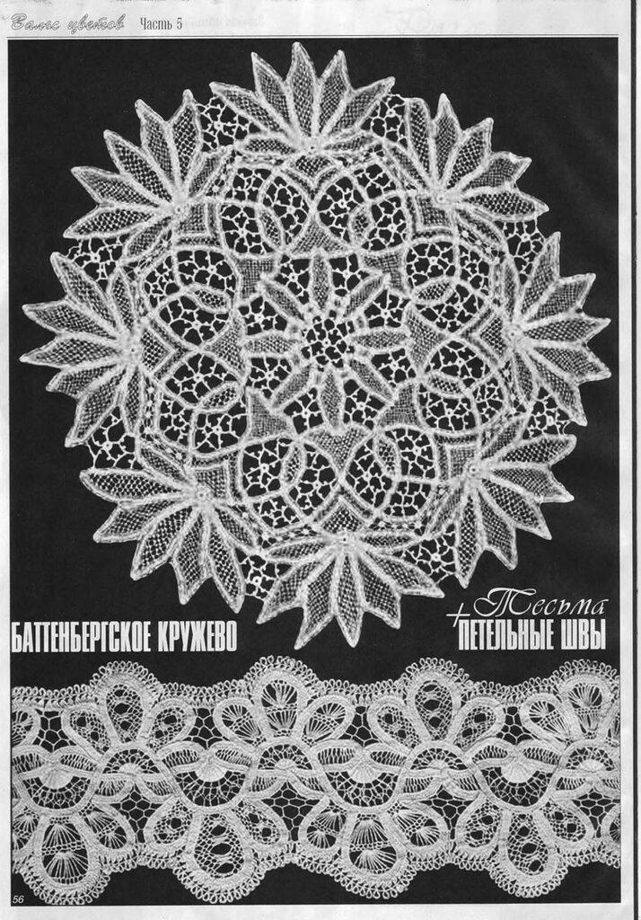 Часть 1 - Румынское кружево