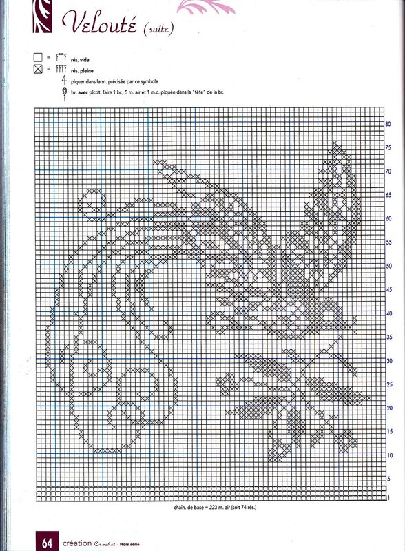 Crochet Creations Hors-serie. Special Grands Ouvrages№ 38 2007 г.