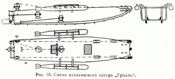 Необычная амуниция первой мировой войны (54).