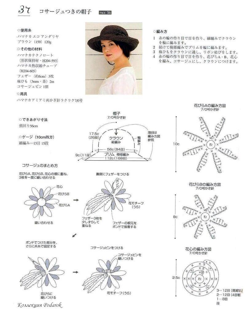 Вязаные шляпки спицами со схемами