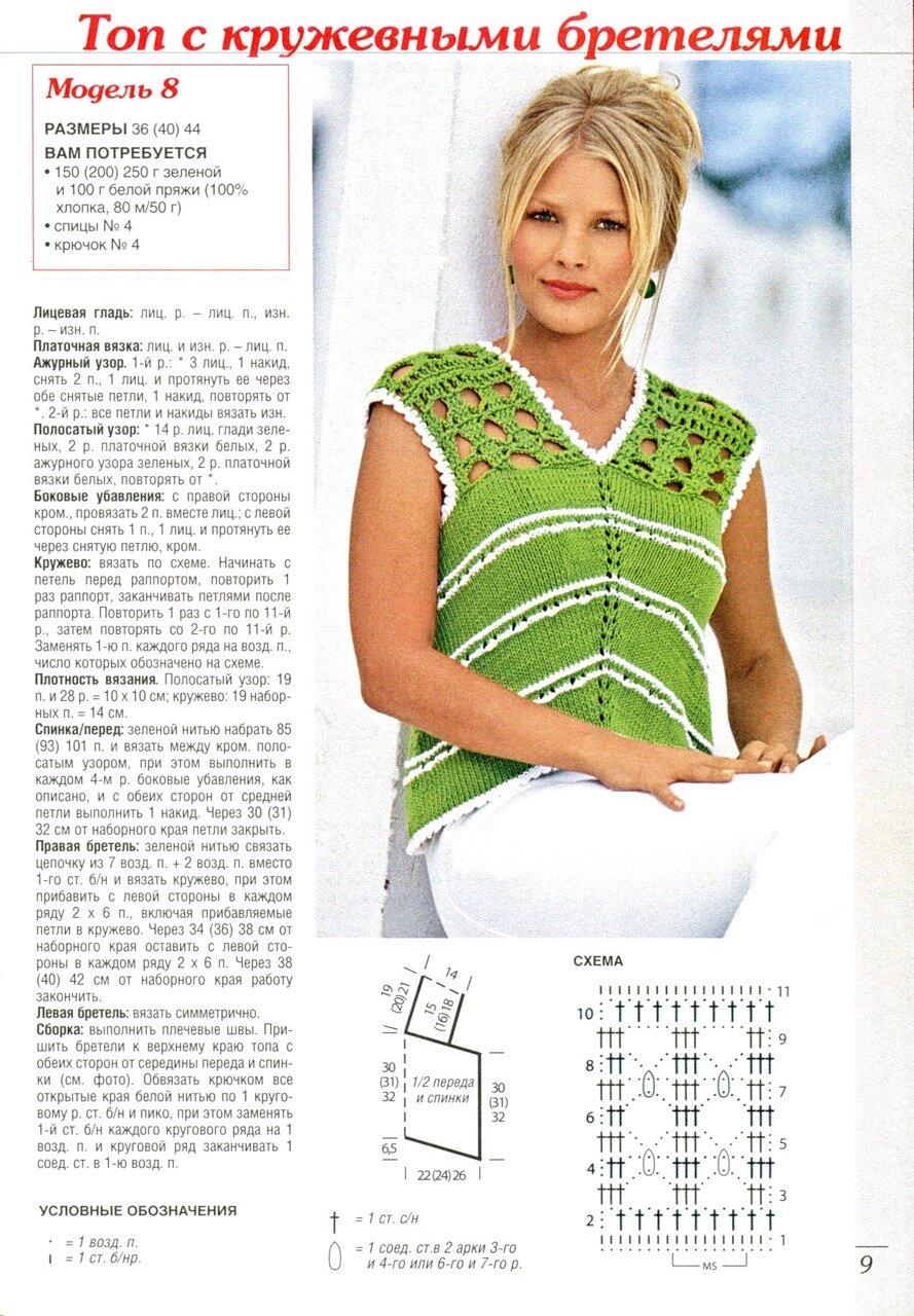 Вязание крючком для женщин модные модели 2016 года с описанием фото