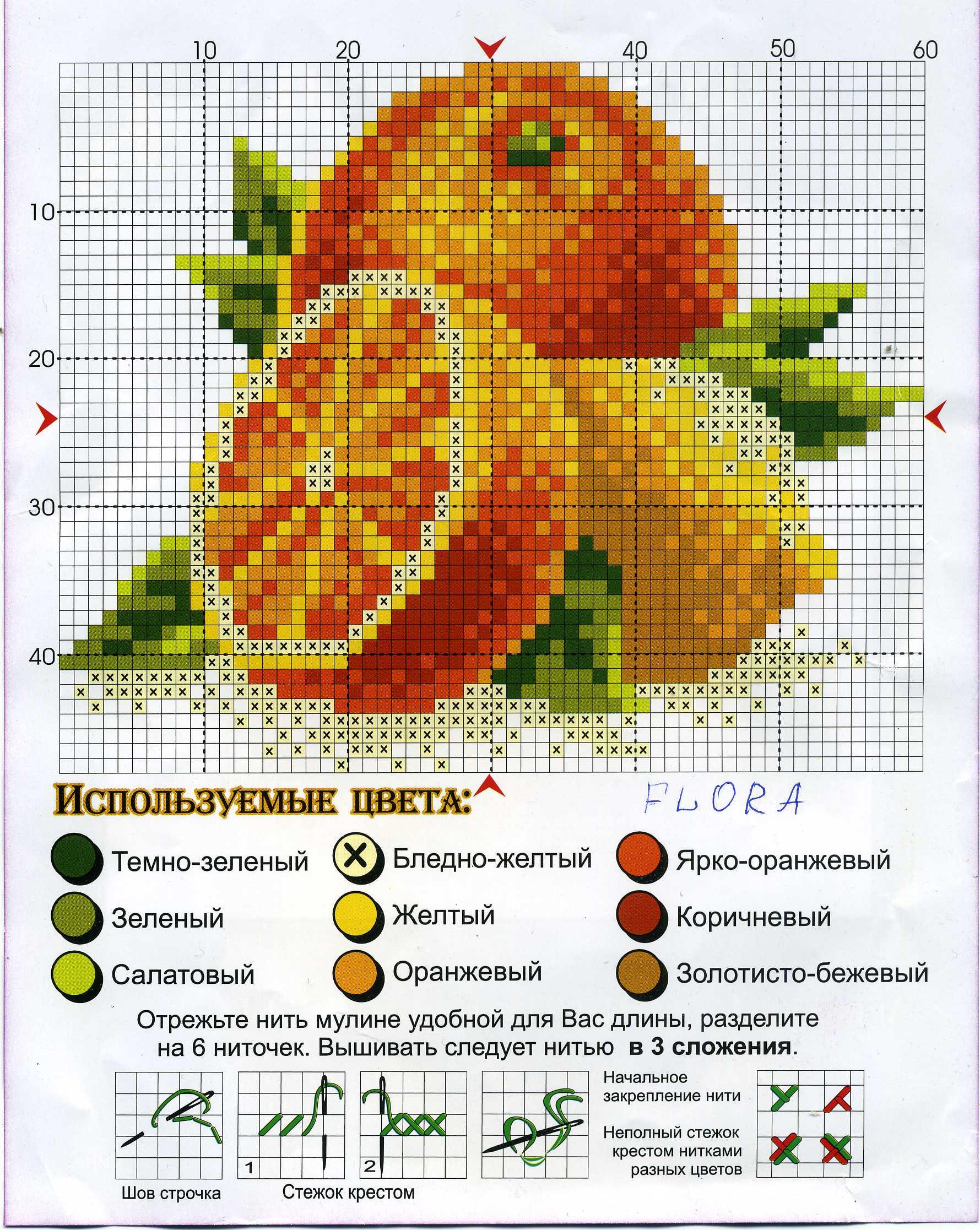 Схемы для вышивки крестиком фрукты