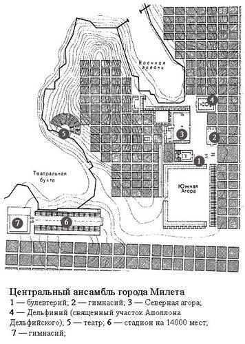 Милет, план центрального ансамбля