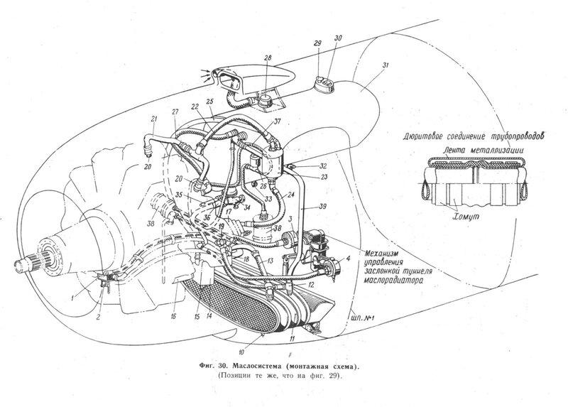 Маслосистема (монтажная схема)