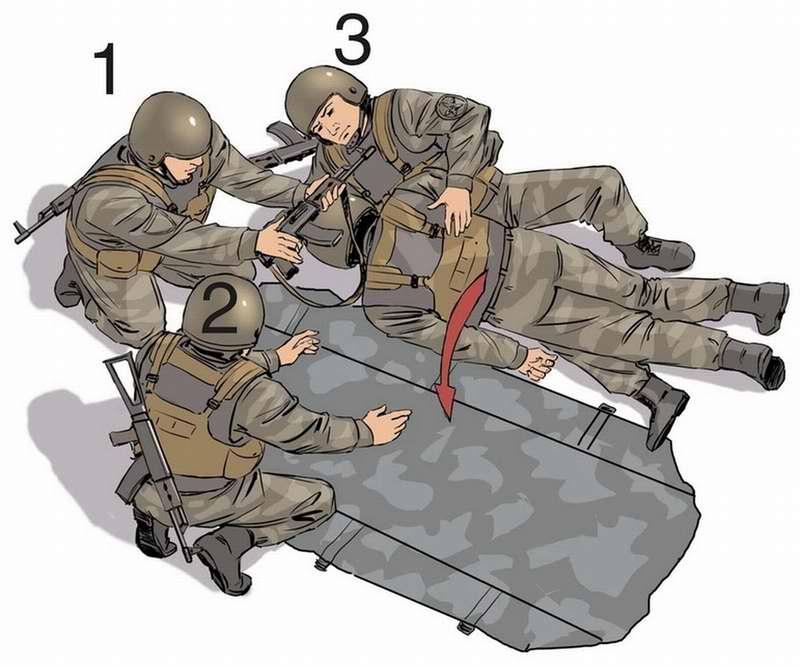 Согласование действий бойцов в подготовке раненого к осмотру