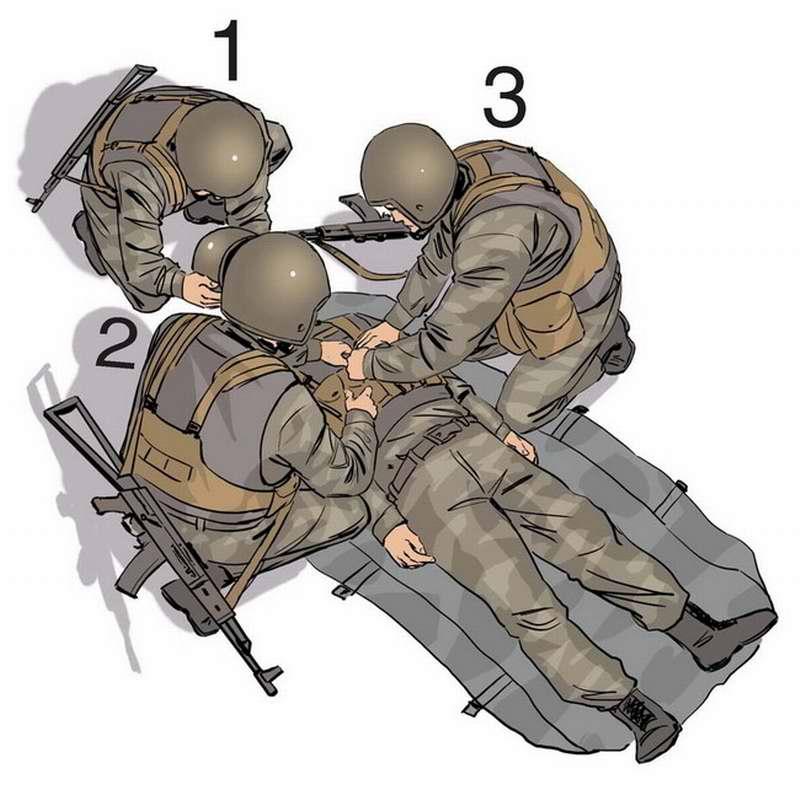 Действий бойцов в процессе осмотра раненого