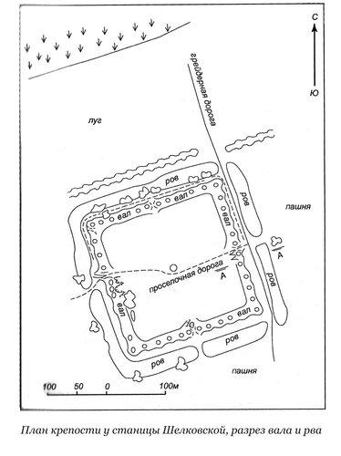 План крепости у станицы Шелковской