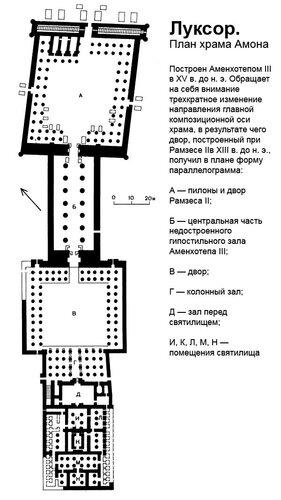 Храм Амона в Луксоре, план