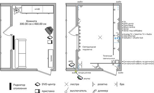 Схема проводки: В коридоре я