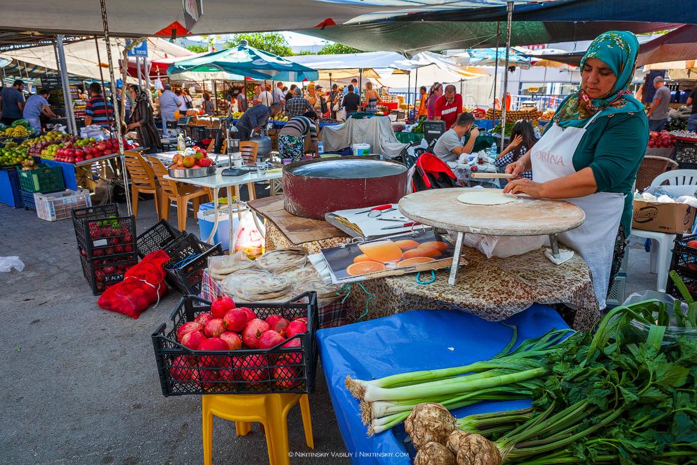 Турецкий рынок