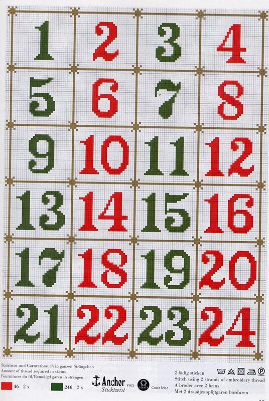 схема крестом цифры — схема