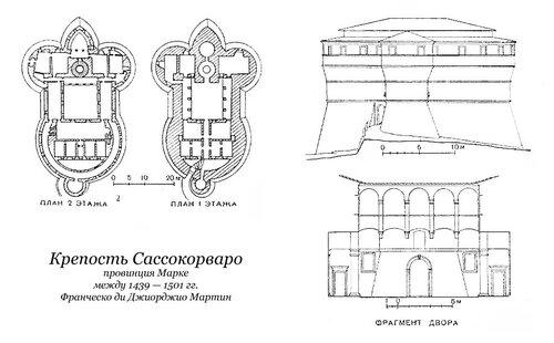 <br /> Крепость Сассокорваро, чертежи
