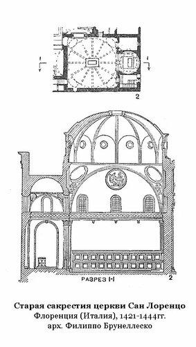Старая сакрестия церкви Сан Лоренцо во Флоренции, чертежи