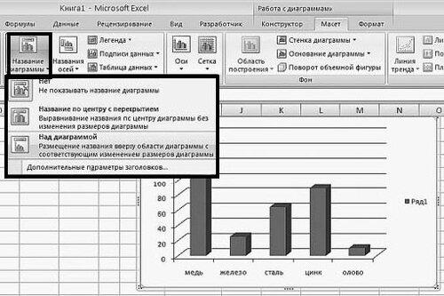 Как изменить название диаграммы в Excel?
