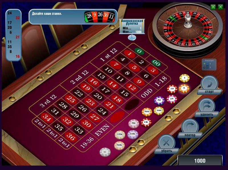 5 самых эффективных стратегий ставок в казино Вулкан