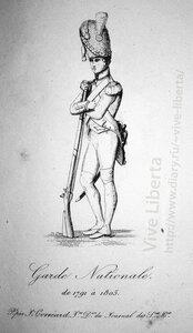 национальная гвардия 1791-1805