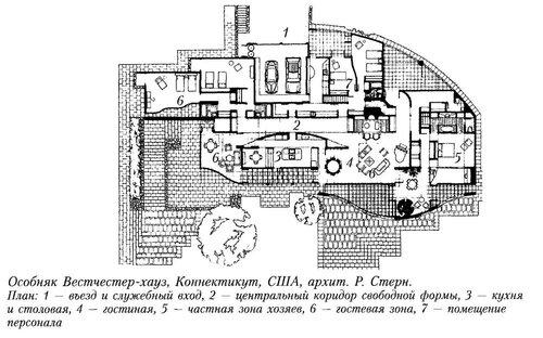 План особняка Вестчестер-хауз, архитектор Роберт Стерн