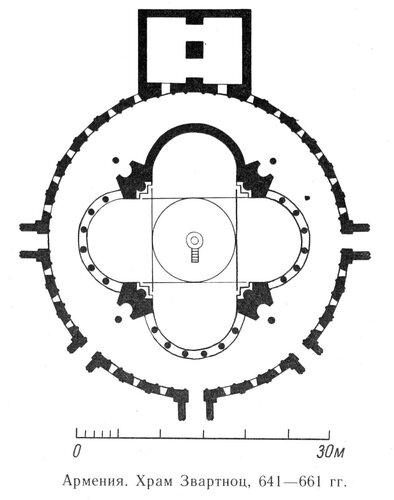 План храма Звартноц, Армения