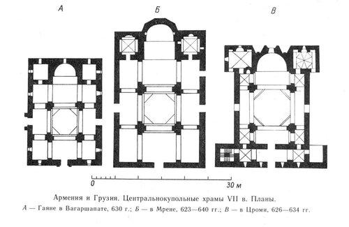 Планы центральнокупольных храмов Армении и Грузии VII в.