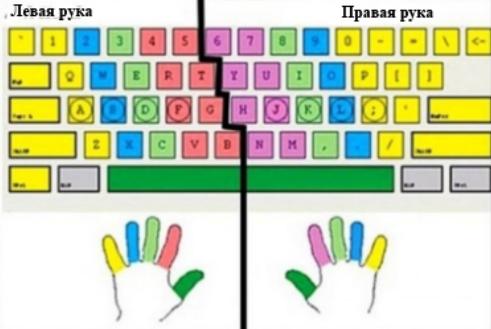 создали термобелье как правильно печатать на клавиатуре такое