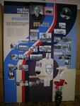 2004 музей ЛИИ, к 100-летию.jpg