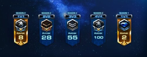 Starcraft 2 рейтинг
