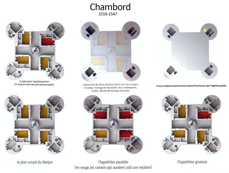 Замок Шамбор, Схема