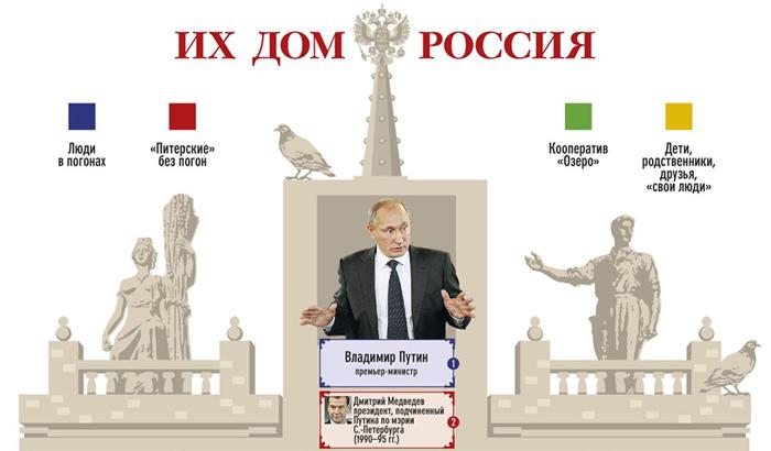 их в россии: