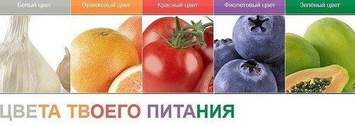 Цвет пищи и здоровье