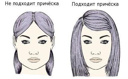 Стрижка при большом лице