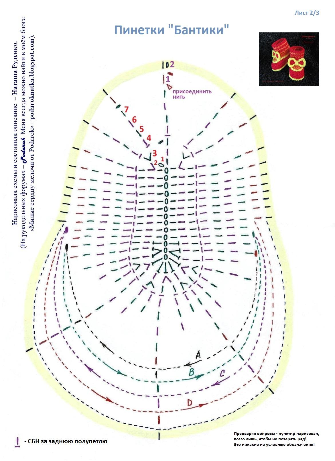 Пинетки крючком - как рассчитать подошву схемы 70