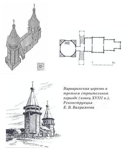 Варваринская церковь, Яндоозеро, Карелия, план