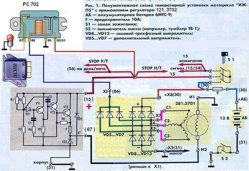 «Модернизация генераторной